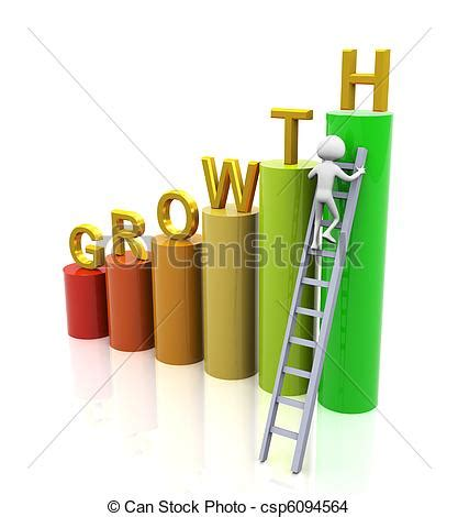 Business Growth Strategies - Chief Outsiders